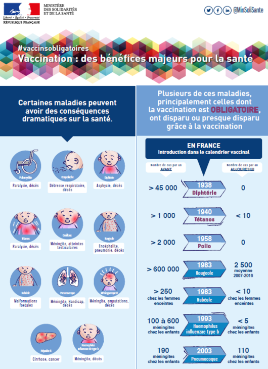 Benefices_Campagne_Vaccination_2018