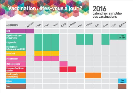 Calendrier_vaccinal_2016
