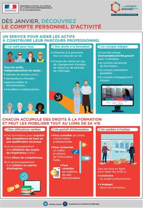 Infographie_CPA_2017